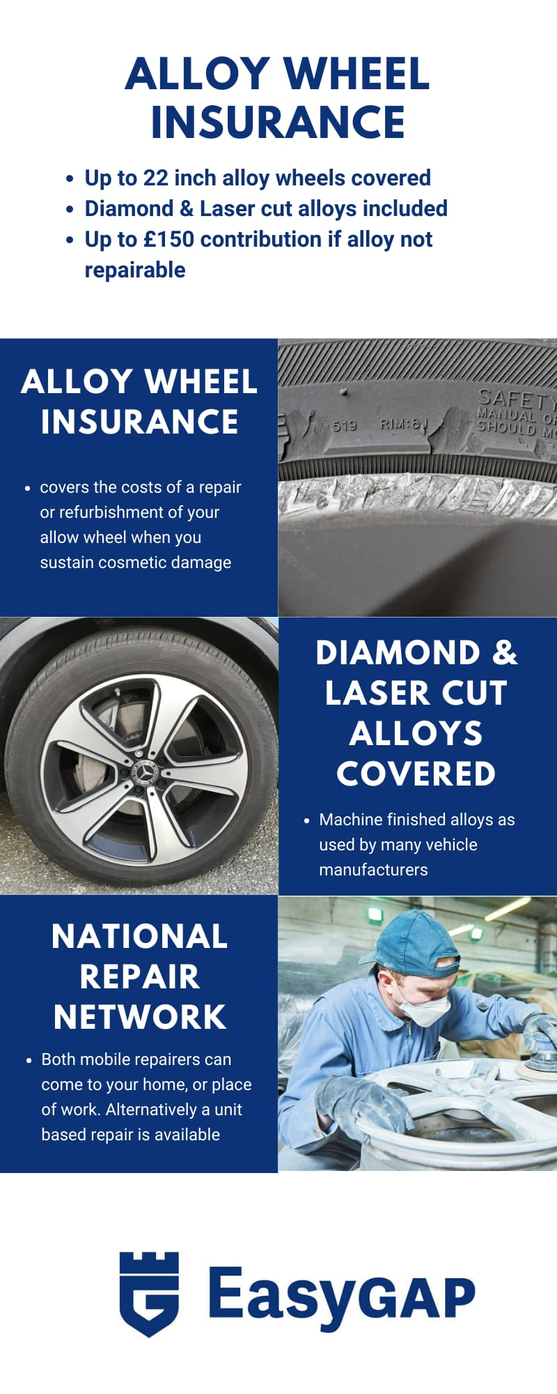 alloy wheel insurance - smartcare by easygap